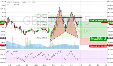 GBPUSD: https://uk.tradingview.com/chart/DGLaPkF0/