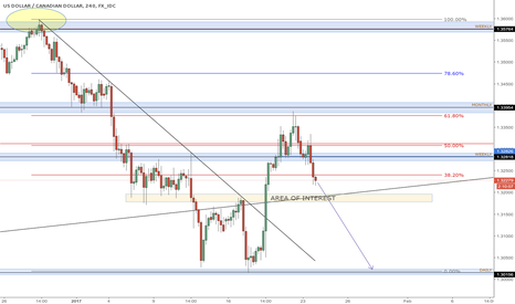 USDCAD: USD/CAD shorts down to 1.3000