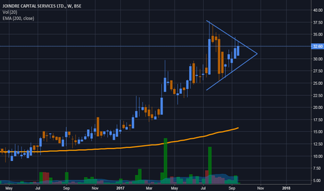 JOINDRE: Joindre - Symmetrical Triangle