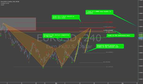 EURUSD: EURUSD to 1.08 and back down ?