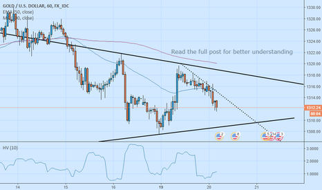 XAUUSD: we are ready are you?