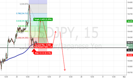 USDJPY: USDJPY - Long first then short
