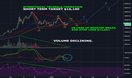 BTCUSD: BITCOIN MID-LONG TERM BULLISH! HIGH TARGETS EXPECTED!