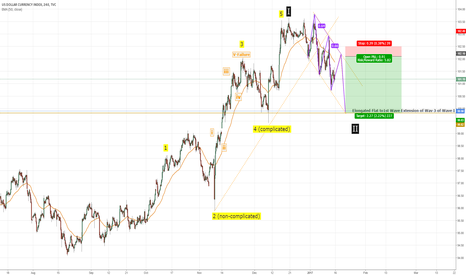 DXY: Dollar Index as a Sentiment toward major pairs