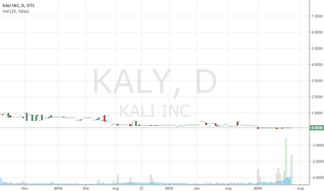 KALY: $KALY record volume, low float