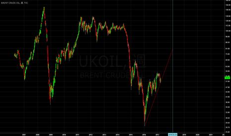 UKOIL: 原油80ドルへ