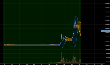 NEOBTC: Neo cryptocurrency