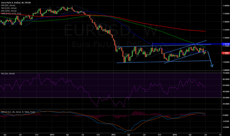 EURUSD: Decline toward parity