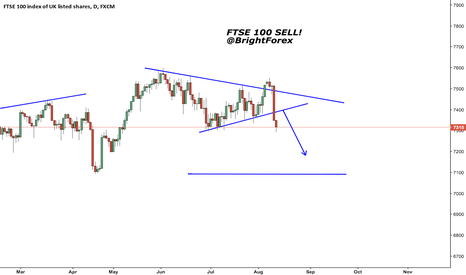 UK100: FTSE 100 get ready to SELL!!