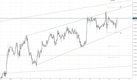 XAGUSD: Silver is trading in the descending range