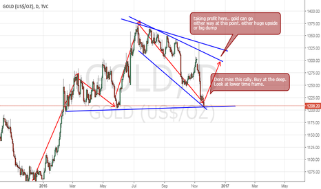 GOLD: Dont miss huge upward move about 1000 pip!!!