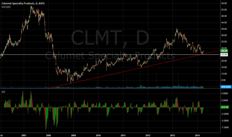 CLMT: time to go