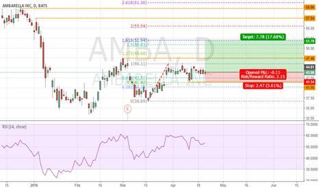 AMBA: AMBA Call