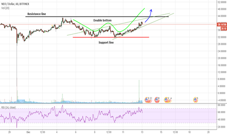 NEOUSD: Neo - is it going on a run soon ??