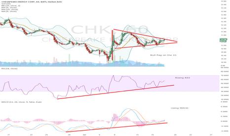 CHK: RISING RSI and MACD, bull flag on 1 hr