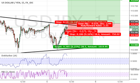 USDJPY: USDJPY LONG or SHORT