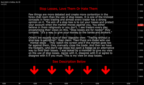 EURUSD: Stop Losses, Love Them Or Hate Them