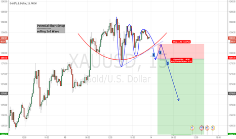 XAUUSD: Potential Short Setup - Stealth for 3rd Wave