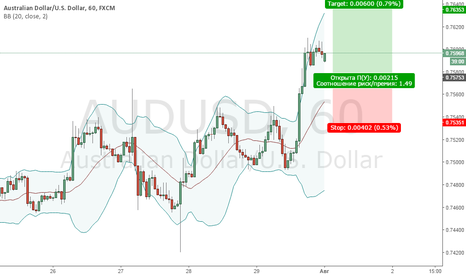 AUDUSD: BUY LIMIT 0.7575 | STOP 0.7535 | TAKE 0.7635