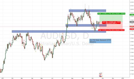 AUDUSD: AUDUSD LONG Weekly Trade