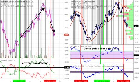 GBS: gold bullion sec sur euronext