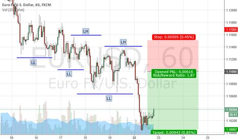 EURUSD: Trend continuation EURUSD