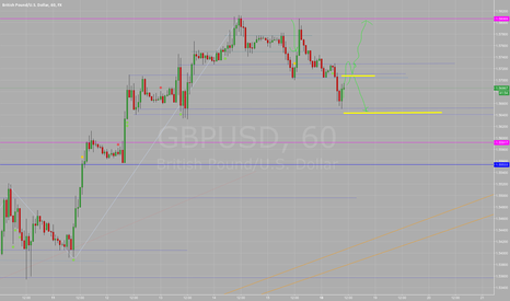 GBPUSD: on hold