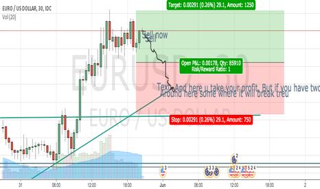 EURUSD: Short EUR/USD for a few days.