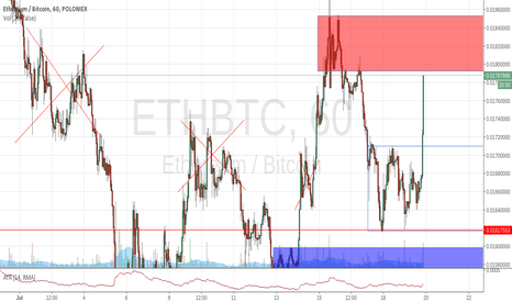 ETHBTC: done