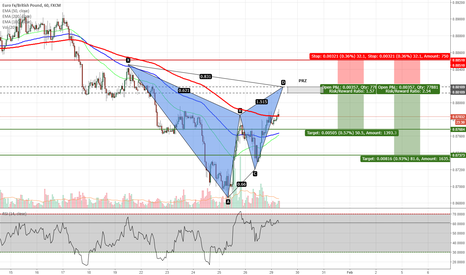 EURGBP: EURGBP - Potential Gartley Pattern on H1 Chart