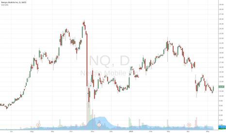 NQ: NQ short and distort