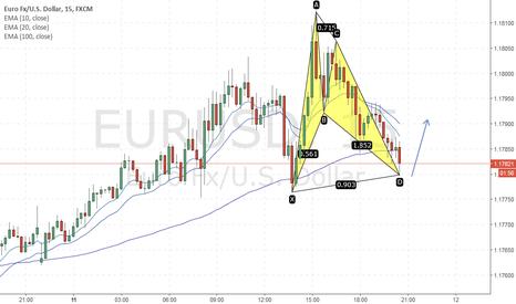 EURUSD: 1m long EU trade upcoming