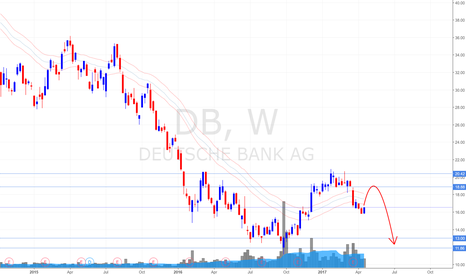 DB: Deutsche Bank Weekly Update (21/4/17) * Can Swing back to $12