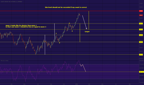 "CL1!: Crude oil update "" Short trade ""  55$ ?"