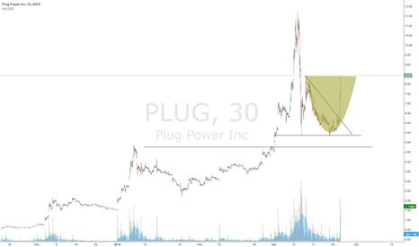 PLUG: PLUG squeeze to 8.5