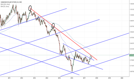 D61!: CAD Correction???