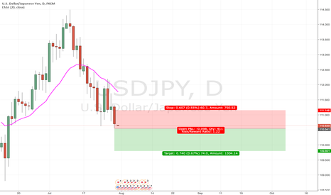 USDJPY: UJ SHORT WEEKLY OUTLOOK