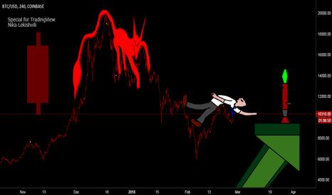 "BTCUSD: SellDemon VS CryptoInvestor ""Who will win?!"""