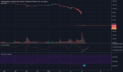 Mwh Litecoin Tradingview Indicators Cryptocurrency