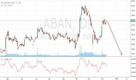 ABAN: Break 240 and Nosedive