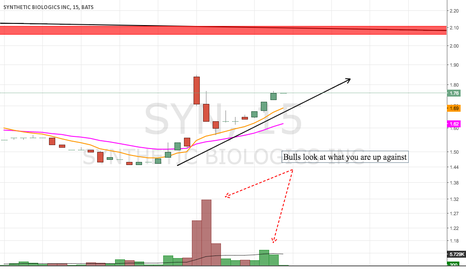 SYN: Supply Above $2.00