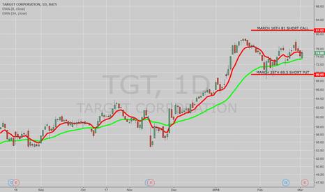 TGT: THE WEEK AHEAD: TGT, ANF, COST, XOP, OIH, FXI