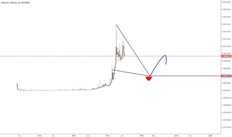 BELABTC: BelaCoin and more Drop