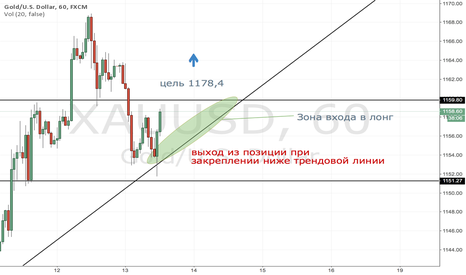 XAUUSD: Gold is going to break the level