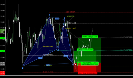 USDJPY: we could have got a trend reversal on USDJPY