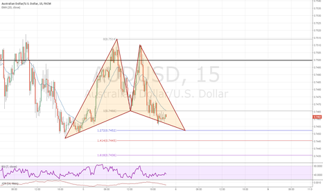AUDUSD: The Gartley Pattern