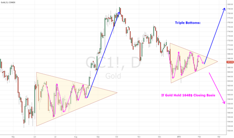 GC1!: Same Pattern Of Triangle Again