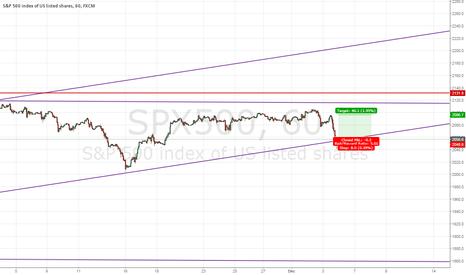 SPX500: LONG after EBC & FED