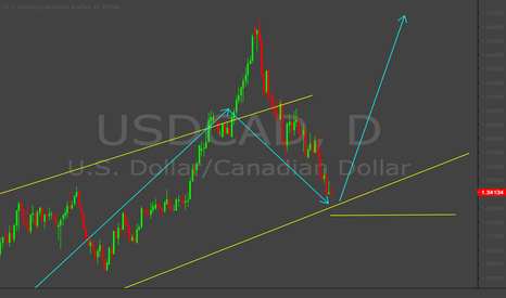 USDCAD: Long USDCAD Huge Move.
