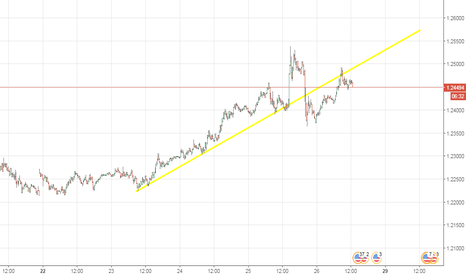 EURUSD: Nous anticipons renfort du *dollar #in